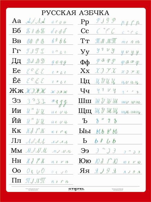 alfabet rosyjski representation